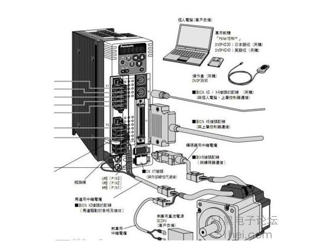 伺服驱动器控制方式