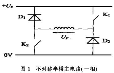 基于两步换相法的SR电机调速系统的设计