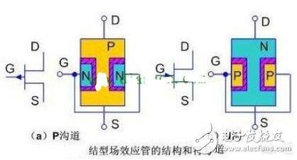 国产场效应管的两种命名方法