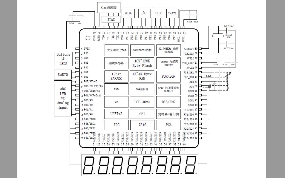 HC16Lxx系列超低功耗MCU的数据手册免费下载