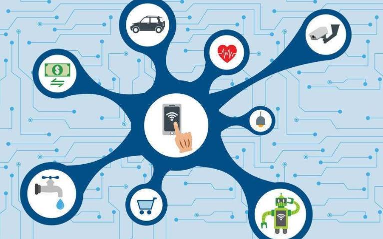 物联网在工业中有什么样的应用如何促进工业信息化