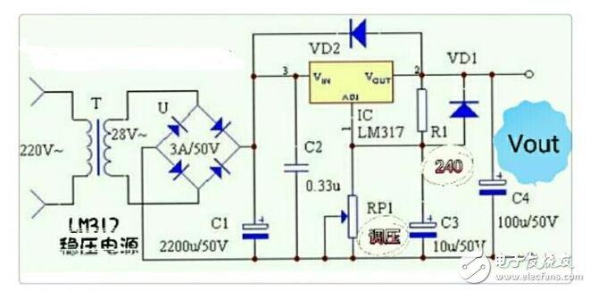 LM317的使用方法及注意事项