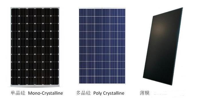 太陽能電池組件的基礎知識匯總