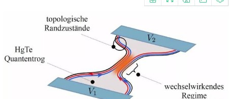 維爾茨堡大學獲得首次成功地為?拓撲絕緣體構建出量子點接觸