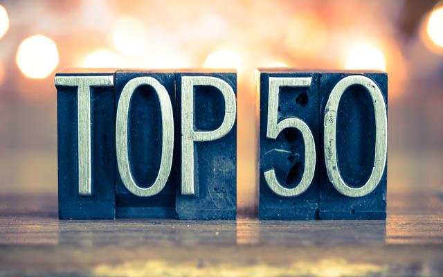 2019年中国大数据企业50强出炉