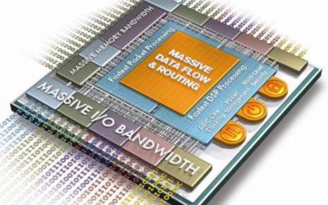 嵌入式FPGA的诞生,AI或将迎来最好的时代