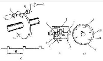 光电传感器的组成及工作原理解析