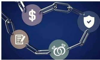 區塊鏈技術規則最好用什么來形塑