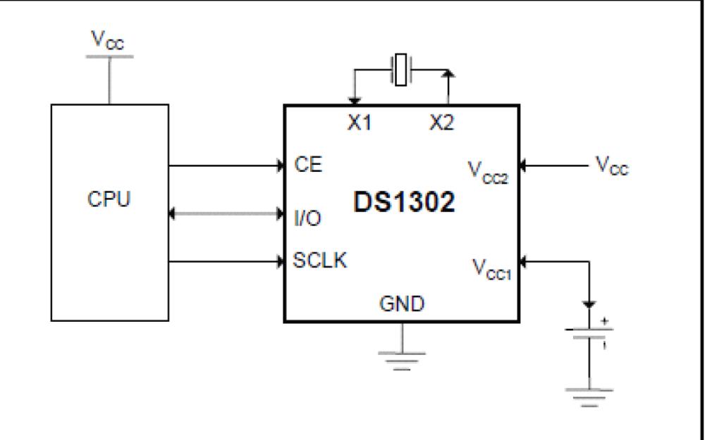 DS1302涓流充電時鐘芯片的中文資料和源代碼免費下載