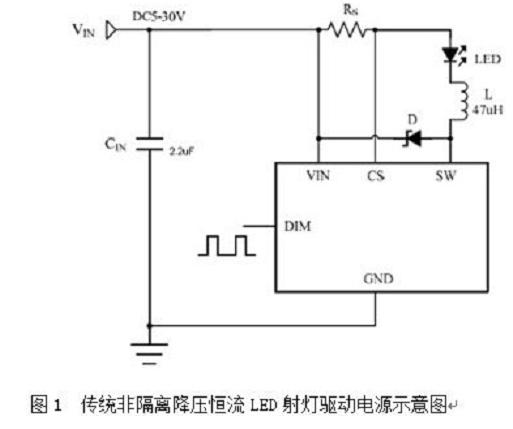 开环控制和闭环电流控制LED射灯方案的优缺点分析