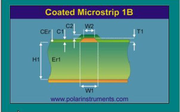 PCB阻抗設計與疊層方案模型的詳細教程
