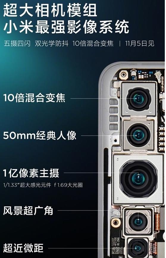 小米CC9 Pro即将发布该机搭载1亿像素五颗摄...