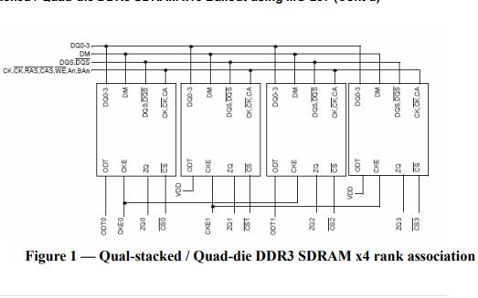 DDR3 SDRAM的JESD79-3D标准免费下载