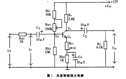 放大电路的输出最大不失真幅度与静态工作点设置估算值的设置方法