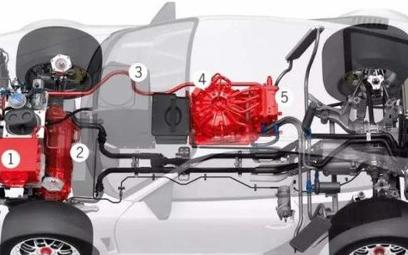 插混汽车和油混汽车在市场中谁更具有优势