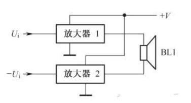 btl功率放大器实用电路图
