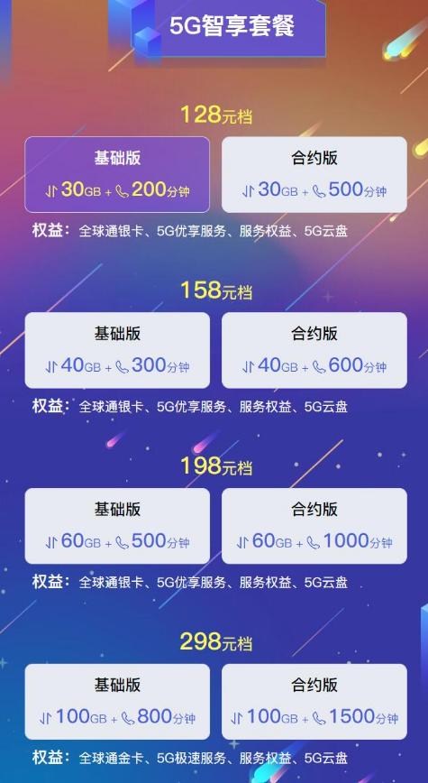 中国移动正式开始提供5G服务客户可以不换卡不换号就能登录5G网络