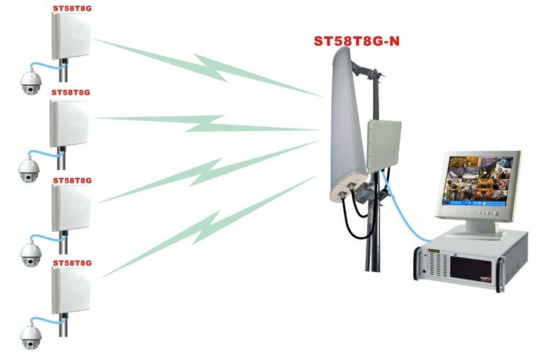 無線網橋達到哪一些條件后才可以穩定的傳輸