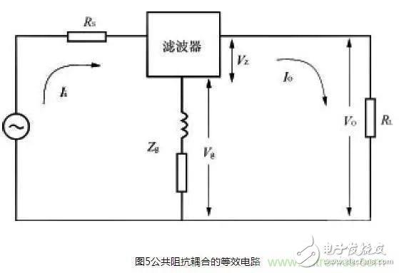 如何在电源设备中正确的使用EMI滤波器