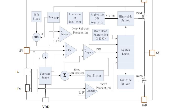 CX8830内置多协议降压快充芯片的数据手册免费下载