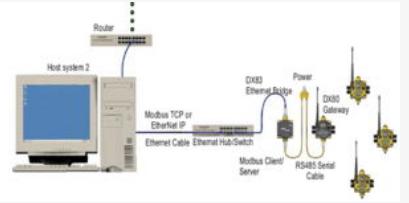 邦纳VT1无线振动温度传感器在无线网络中的应用解析