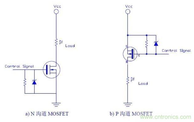 如何在实际应用中选择正确类型的功率MOSFET