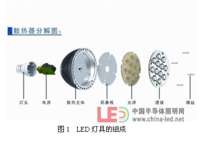 LED灯的基本组成以及驱动特点解析