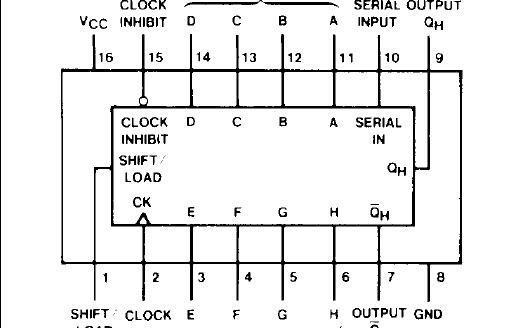 MM54HC165和MM74HC165移位寄存器的数据手册免费下载