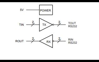 MAX232双驱动器接收器的数据手册免费下载