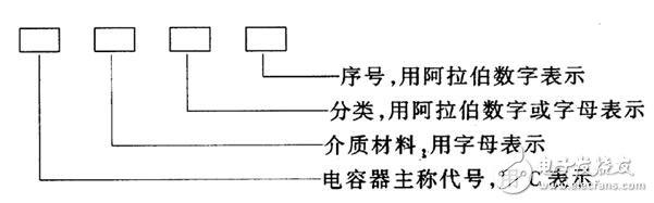 电容器的命名_电容器在电路中的特点