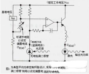 新型数字非易失可变电阻DS1847/8的应用研究