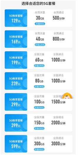 中國電信推出了7檔5G暢享套餐月費最低129元起