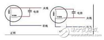 220v电机电容接线图解-分相启动式.系由辅助启动绕组来辅助启动.图片