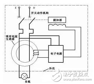 三相空气开关跳闸的原因_三相空气开关跳闸的处理办法