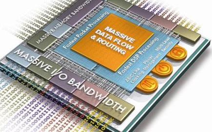 边缘计算时代下FPGA拥有无穷的发展潜力