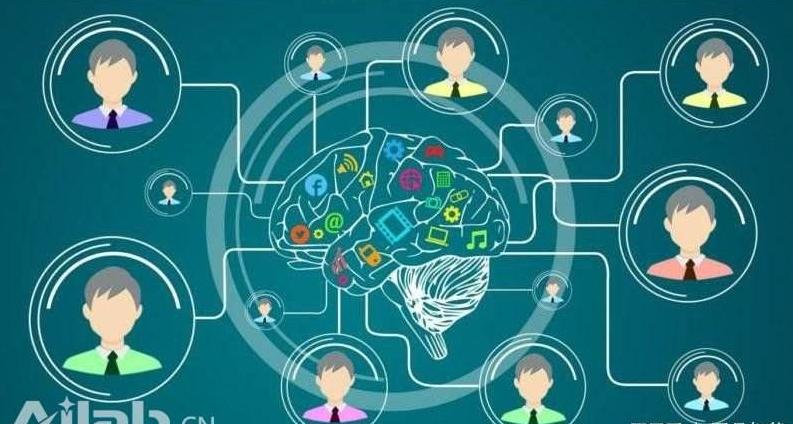人工智能对银行业的潜在收益 客户互动和客户体验更进一步