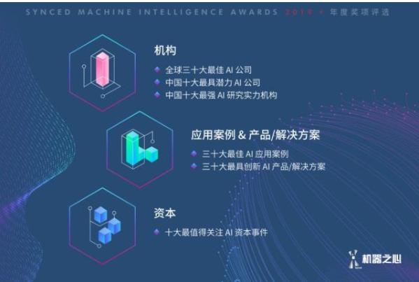 机器之心2019年度人工智能奖项评选正式启动