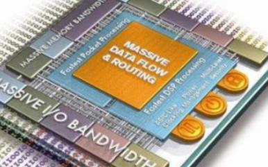 FPGA可以为多数应用来提供适量运算