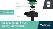 Melexis推出专为测量汽车应用中极低压力的相对压力传感器IC