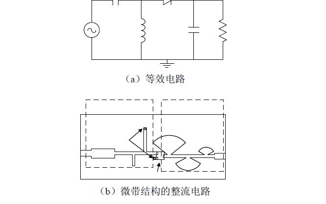 如何才能设计在低功率密度条件下具有通信功能的整流天线