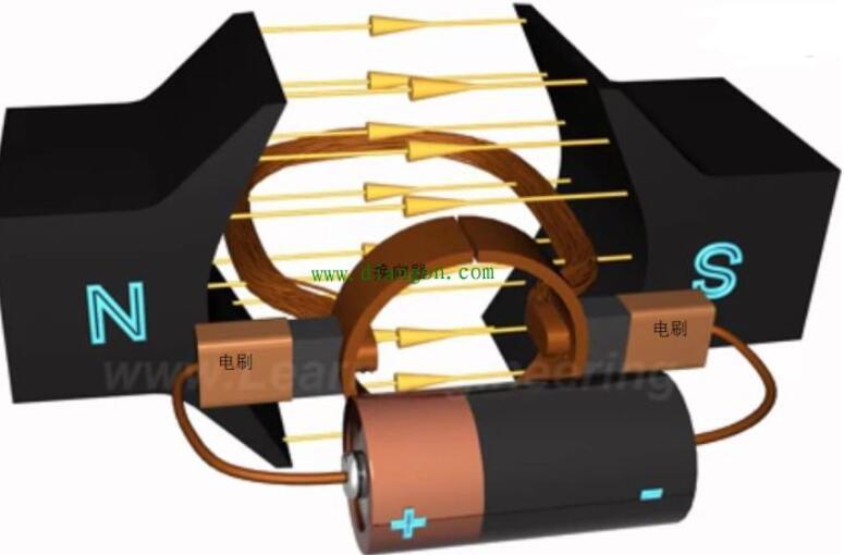 交流电机与直流电机原理区别