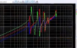 DRC pads HyperLynx为PCB设计提供电子规则检查