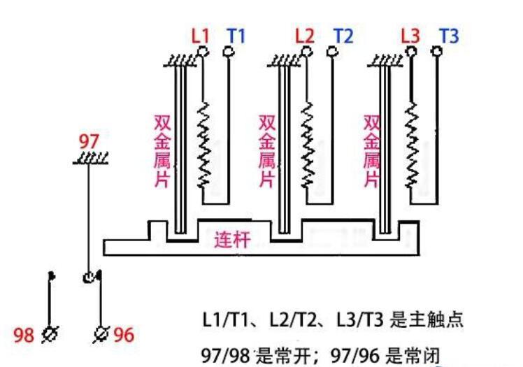 热继电器和熔断器的原理说明
