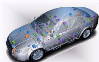汽车线束系统集成设计的详细资料概述