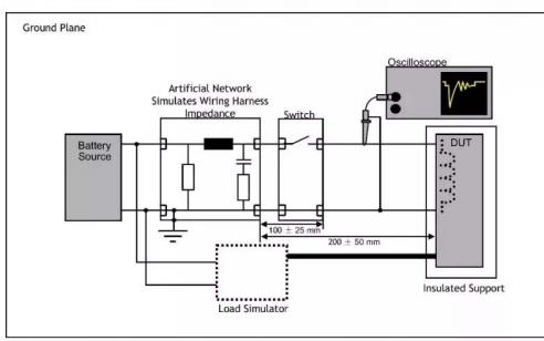 福特汽车零部件的EMC测试标准介绍