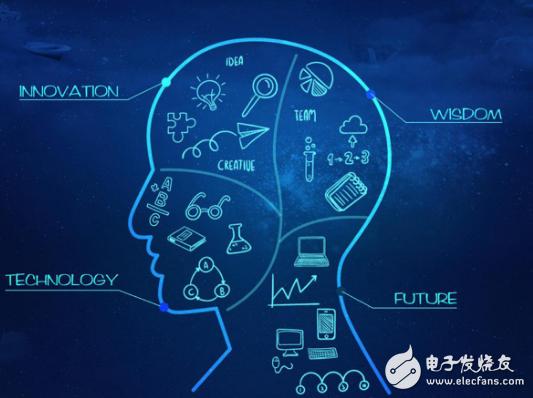 人工智能被忽略的一大功能 帮助人类强化自身的途径