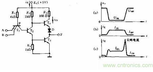 数字电路中尖峰电流的形成原理解析