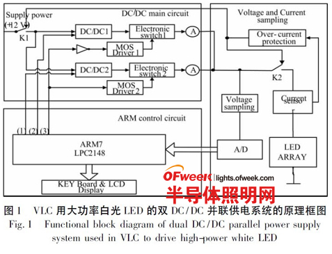 大功率白光LED的双支路DC/DC并联供电系统设计