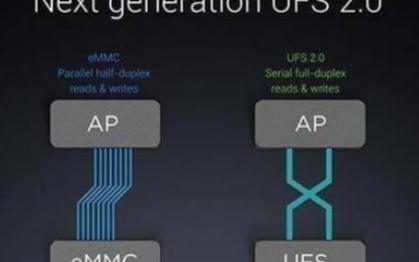 UFS 3.0高速闪存对于智能手机的作用有多大