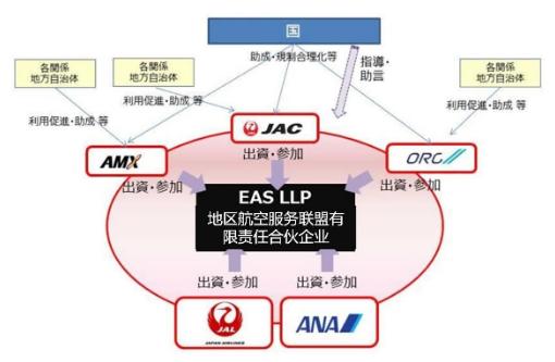 日本航空公司的发展模式对我国航空有怎样的借鉴意义